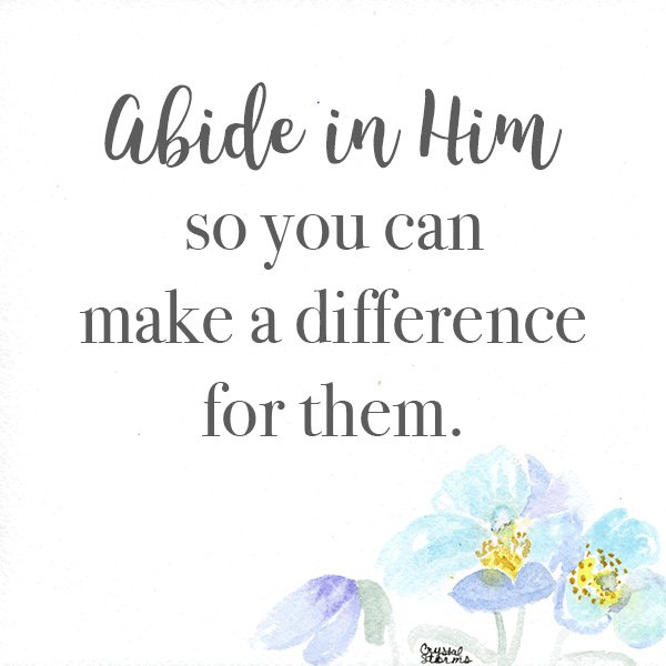 Abide in Him so you can make a difference for them   Why You Need to Create With God   John 15:5, 16